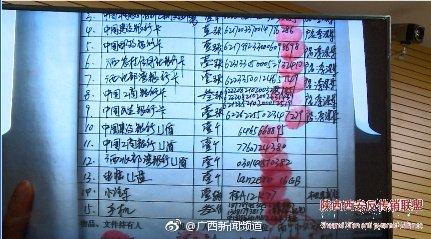 广西南宁传销涉案资金上亿