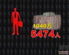 西安未央区连锁经营1040工程传销人员电话