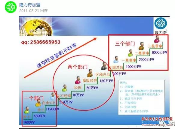 江苏隆力奇经营模式涉嫌传销